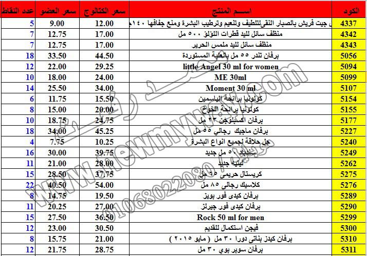حصريا ::قائمة أسعار منتجات ماى واى في شهر ديسمبر 2016 .. بسعر الكتالوج .. بسعر العضويه .. وعدد النقاط 15_o14