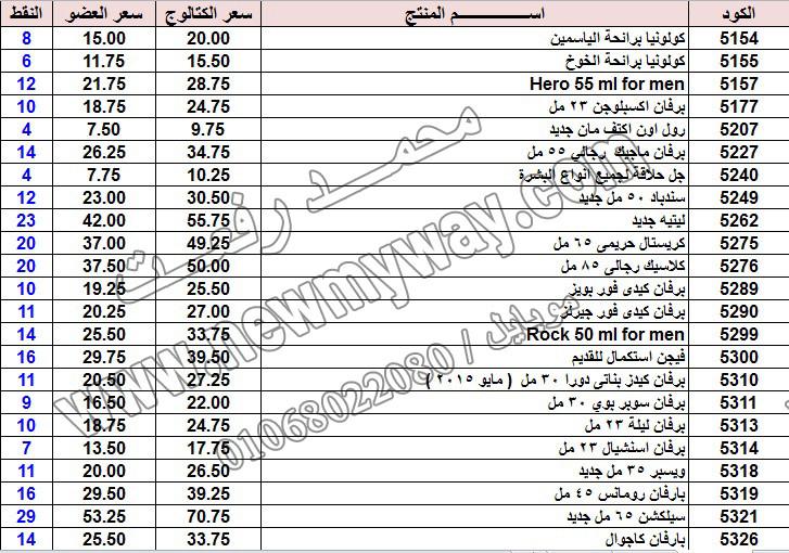 حصريا ::قائمة أسعار منتجات ماى واى في شهر يناير 2017 .. بسعر الكتالوج .. بسعر العضويه .. وعدد النقاط  15_o16