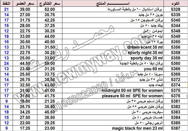 حصريا ::قائمة أسعار منتجات ماى واى في شهر يناير 2017 .. بسعر الكتالوج .. بسعر العضويه .. وعدد النقاط  16_o15