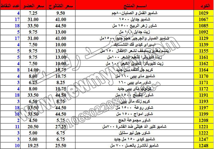حصريا ::قائمة أسعار منتجات ماى واى في شهر ديسمبر 2016 .. بسعر الكتالوج .. بسعر العضويه .. وعدد النقاط 1_o16