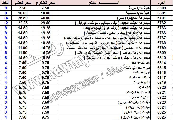 حصريا ::قائمة أسعار منتجات ماى واى في شهر يناير 2017 .. بسعر الكتالوج .. بسعر العضويه .. وعدد النقاط  20_o13