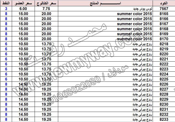 حصريا ::قائمة أسعار منتجات ماى واى في شهر يناير 2017 .. بسعر الكتالوج .. بسعر العضويه .. وعدد النقاط  22_o15