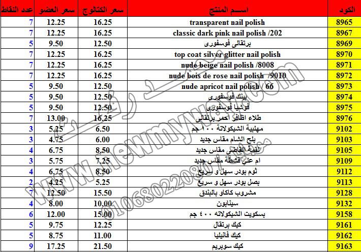 حصريا ::قائمة أسعار منتجات ماى واى في شهر ديسمبر 2016 .. بسعر الكتالوج .. بسعر العضويه .. وعدد النقاط 27_o11