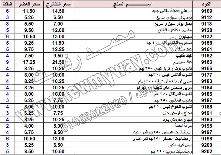 حصريا ::قائمة أسعار منتجات ماى واى في شهر يناير 2017 .. بسعر الكتالوج .. بسعر العضويه .. وعدد النقاط  27_o15