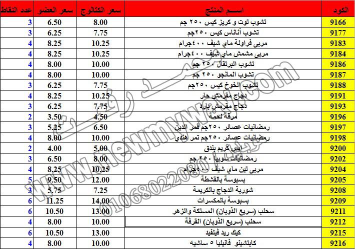 حصريا ::قائمة أسعار منتجات ماى واى في شهر ديسمبر 2016 .. بسعر الكتالوج .. بسعر العضويه .. وعدد النقاط 28_o12