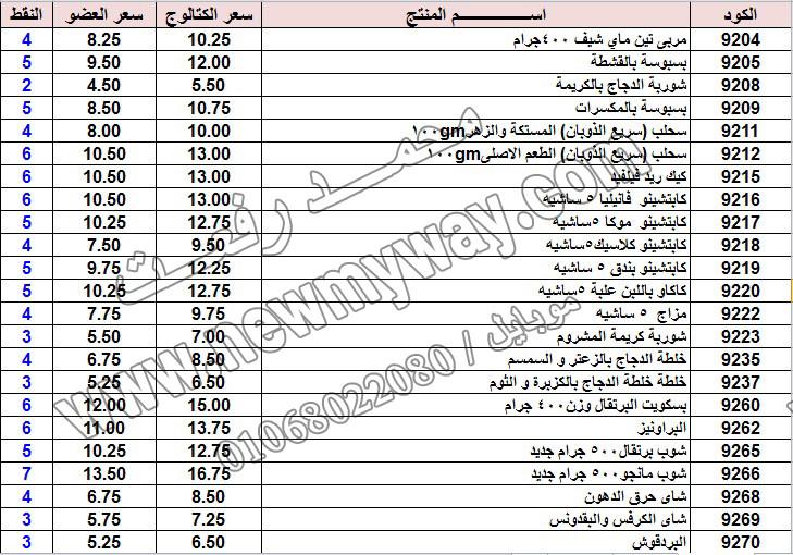 حصريا ::قائمة أسعار منتجات ماى واى في شهر يناير 2017 .. بسعر الكتالوج .. بسعر العضويه .. وعدد النقاط  28_o16