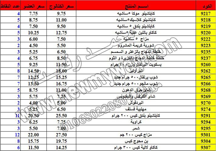 حصريا ::قائمة أسعار منتجات ماى واى في شهر ديسمبر 2016 .. بسعر الكتالوج .. بسعر العضويه .. وعدد النقاط 29_o11