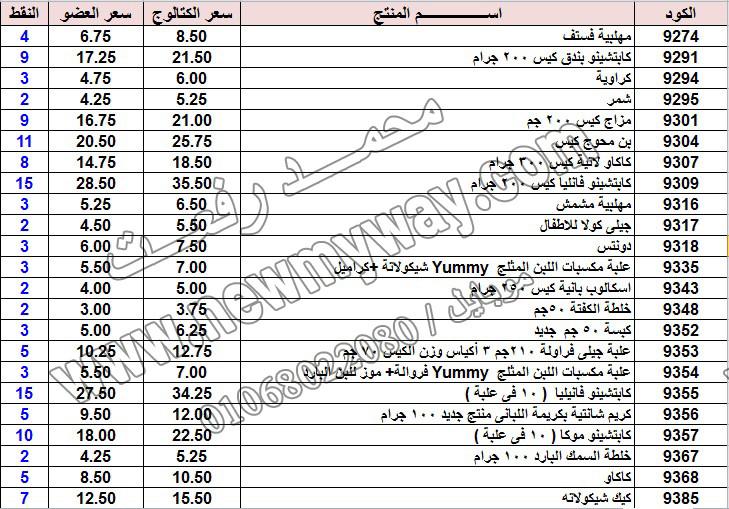 حصريا ::قائمة أسعار منتجات ماى واى في شهر يناير 2017 .. بسعر الكتالوج .. بسعر العضويه .. وعدد النقاط  29_o15