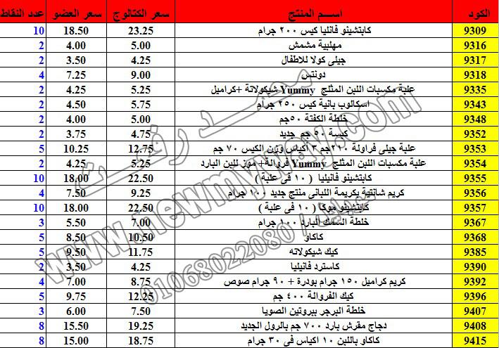 حصريا ::قائمة أسعار منتجات ماى واى في شهر ديسمبر 2016 .. بسعر الكتالوج .. بسعر العضويه .. وعدد النقاط 30_o11