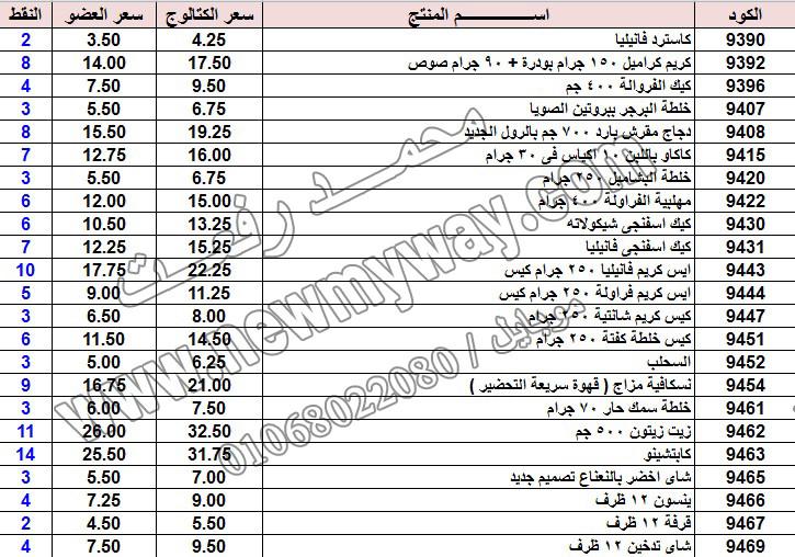حصريا ::قائمة أسعار منتجات ماى واى في شهر يناير 2017 .. بسعر الكتالوج .. بسعر العضويه .. وعدد النقاط  30_o15