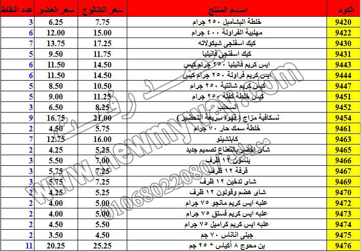 حصريا ::قائمة أسعار منتجات ماى واى في شهر ديسمبر 2016 .. بسعر الكتالوج .. بسعر العضويه .. وعدد النقاط 31_o11