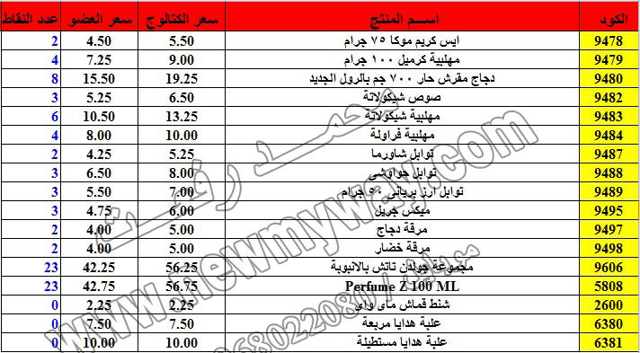 حصريا ::قائمة أسعار منتجات ماى واى في شهر ديسمبر 2016 .. بسعر الكتالوج .. بسعر العضويه .. وعدد النقاط 32_o11