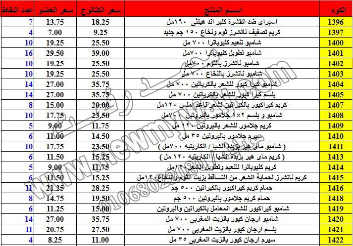 حصريا ::قائمة أسعار منتجات ماى واى في شهر ديسمبر 2016 .. بسعر الكتالوج .. بسعر العضويه .. وعدد النقاط 4_o15