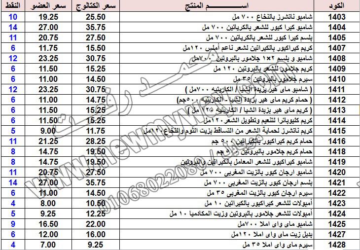 حصريا ::قائمة أسعار منتجات ماى واى في شهر يناير 2017 .. بسعر الكتالوج .. بسعر العضويه .. وعدد النقاط  4_o18