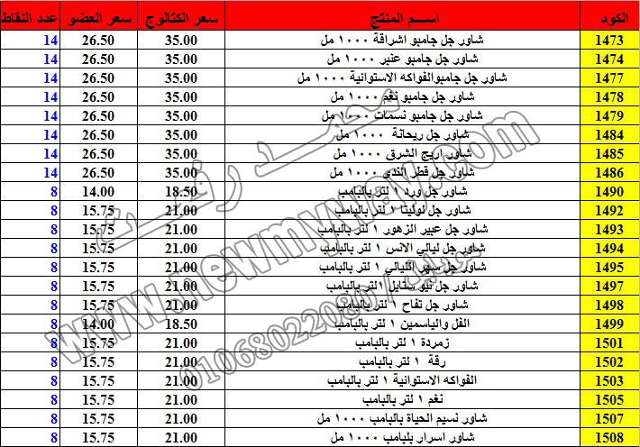 حصريا ::قائمة أسعار منتجات ماى واى في شهر ديسمبر 2016 .. بسعر الكتالوج .. بسعر العضويه .. وعدد النقاط 6_o15