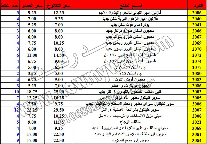 حصريا ::قائمة أسعار منتجات ماى واى في شهر ديسمبر 2016 .. بسعر الكتالوج .. بسعر العضويه .. وعدد النقاط 8_o15
