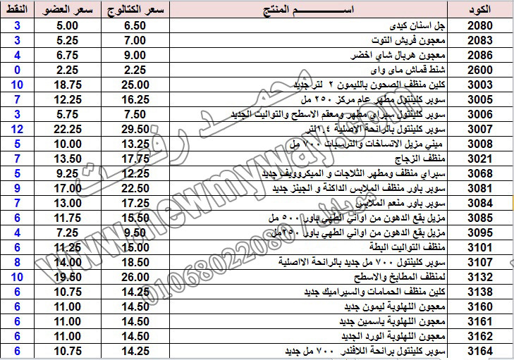 حصريا ::قائمة أسعار منتجات ماى واى في شهر يناير 2017 .. بسعر الكتالوج .. بسعر العضويه .. وعدد النقاط  8_o17
