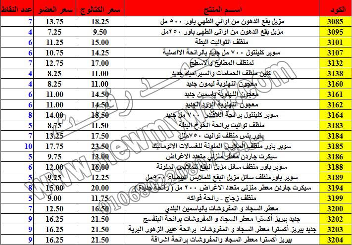 حصريا ::قائمة أسعار منتجات ماى واى في شهر ديسمبر 2016 .. بسعر الكتالوج .. بسعر العضويه .. وعدد النقاط 9_o15