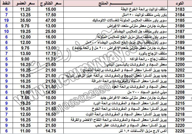 حصريا ::قائمة أسعار منتجات ماى واى في شهر يناير 2017 .. بسعر الكتالوج .. بسعر العضويه .. وعدد النقاط  9_o18