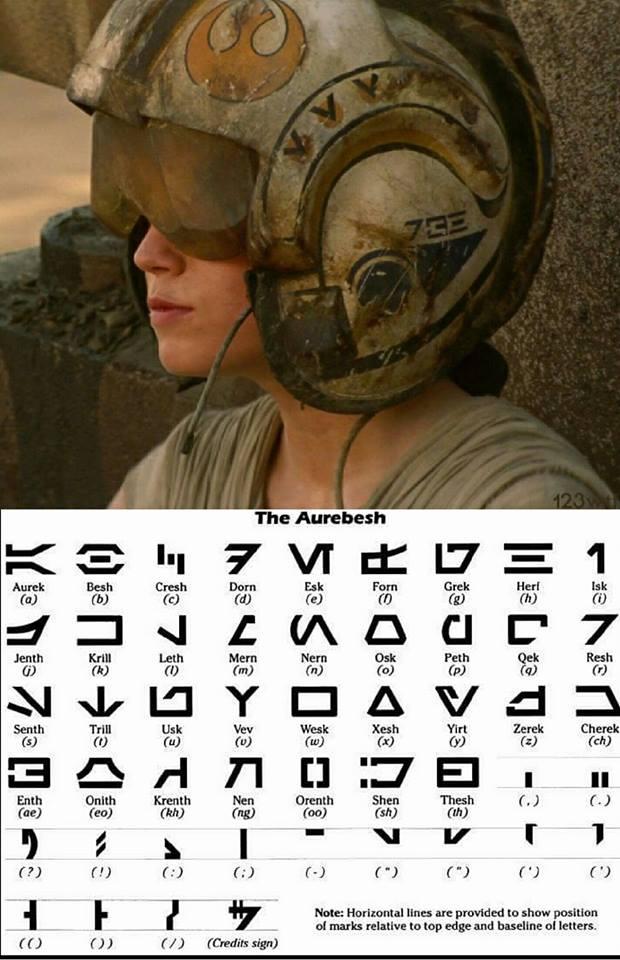 7 - Les RUMEURS de Star Wars VII - The Force Awakens - Page 24 16114110