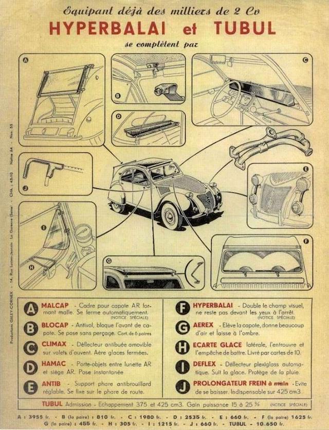 Citroën 2 CV : ACCESSOIRISTES transformations  4c22fd10