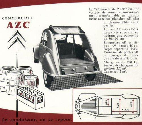 Citroën 2 CV : ACCESSOIRISTES transformations  Mod_az10