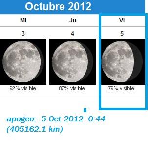 PERIGEOS Y APOGEOS LUNARES 2012 001154