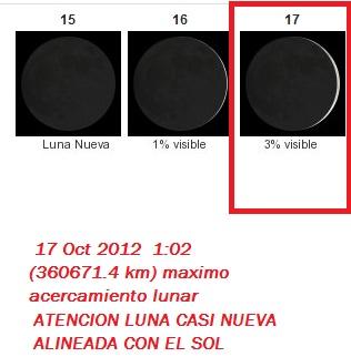 PERIGEOS Y APOGEOS LUNARES 2012 001155