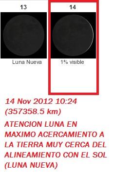 PERIGEOS Y APOGEOS LUNARES 2012 001157
