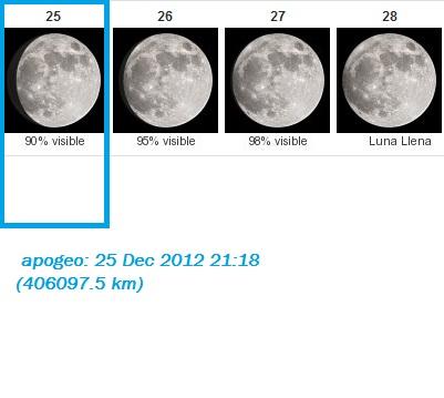 PERIGEOS Y APOGEOS LUNARES 2012 - Página 2 001160