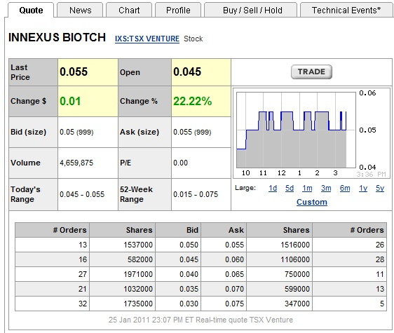 InNexus Biotechnology IXS.V Ixsquo10