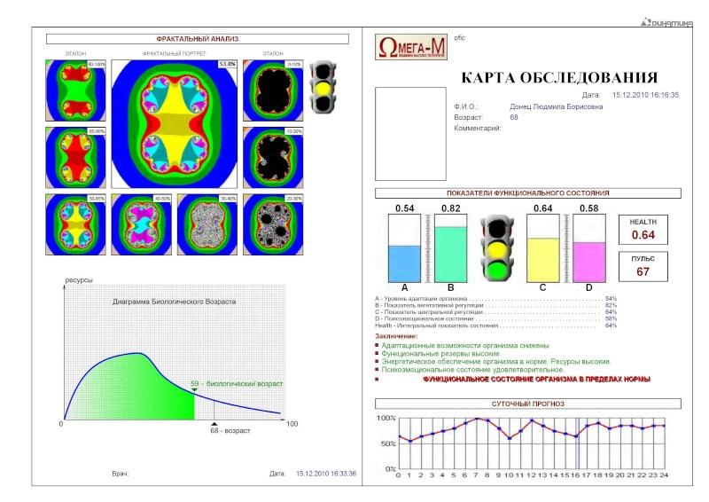 Диагностический эксперимент Ddddun12