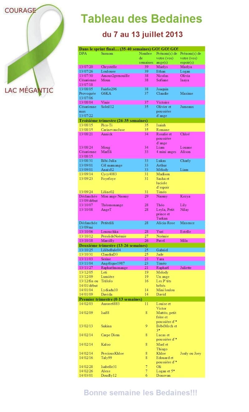 Tableau des Bedaines du 7 au 13 juillet 2013 Tdb11