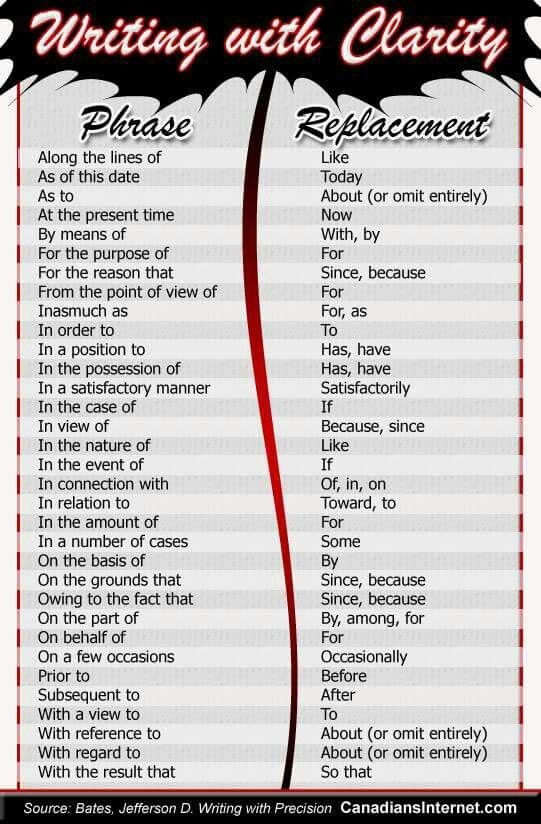 Language and Word Choice Test10