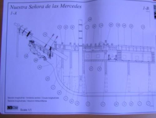 Kit Nuestra Senora de las Mercedes (OcCre 1/85°) 1810