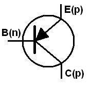 Comment réaliser une carte CNC sans se ruiner Pnp11