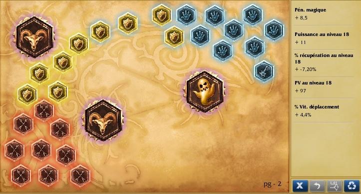 Guide Katarina Master10