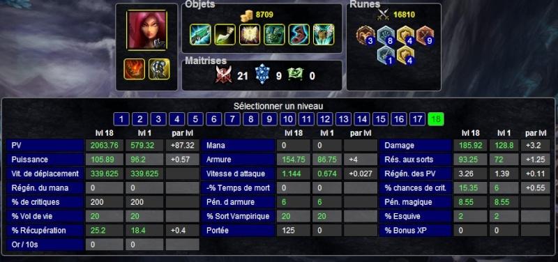 Guide Katarina Test10