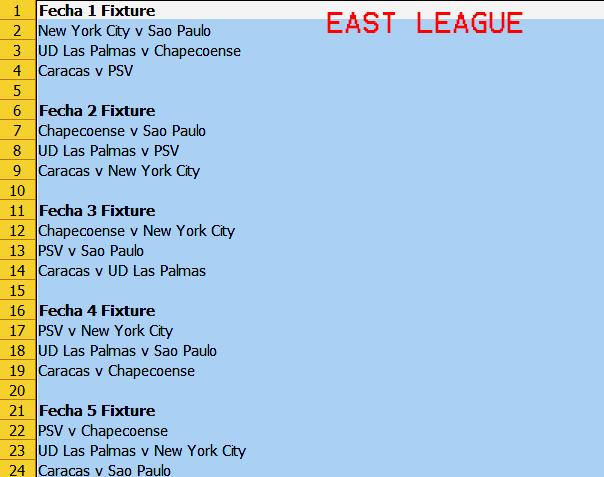 ¡¡¡FIXTURES LISTOS!!! East_l10
