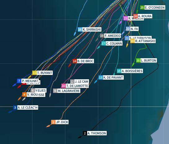 Qui suit la course du Vendée Globe ? 16-11-10