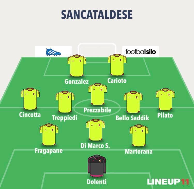 Campionato 17°giornata: SANCATALDESE - pomigliano 0-1 15541810