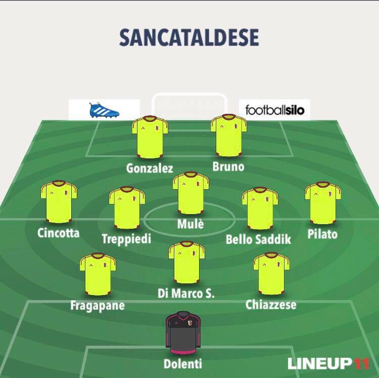 Campionato 19°giornata: citta' gragnano - SANCATALDESE 2-0 16003010