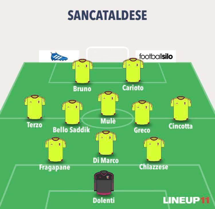 Campionato 20°giornata: SANCATALDESE - roccella 2-1 16195910