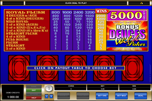Microgaming casino game : Bonus Deuces Wild