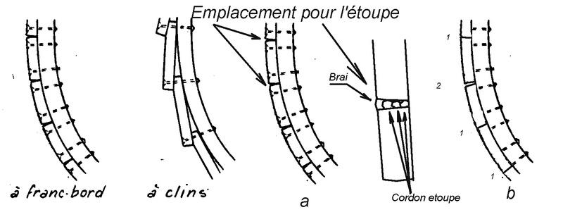 La Bisquine au 1/40 ème de Jean LE BOT - Page 2 15_pos10
