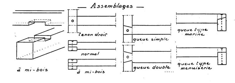 La Bisquine au 1/40 ème de Jean LE BOT - Page 2 Assemb10