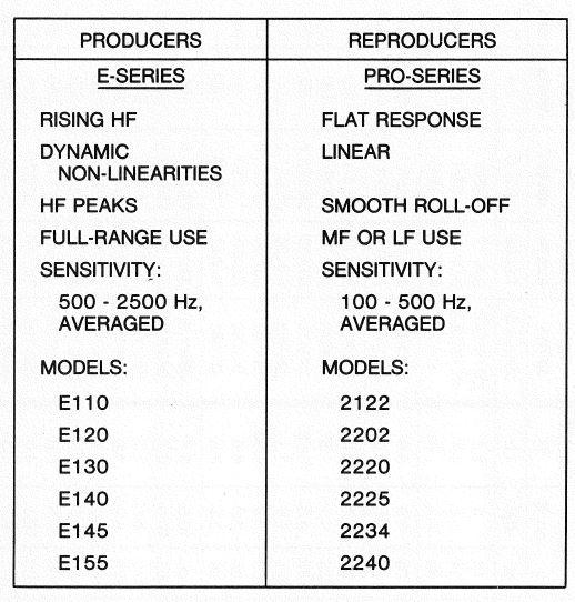 Compression JBL 2451 J Reprod10