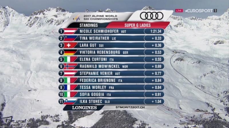 Championnats du Monde de Ski Alpin @StMoritz2017 du 7 au 19 février - Page 2 1a111