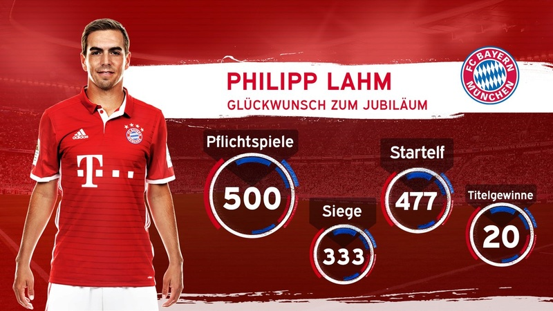 [21] [Abwehr] Philipp #Lahm - Page 38 1aa113