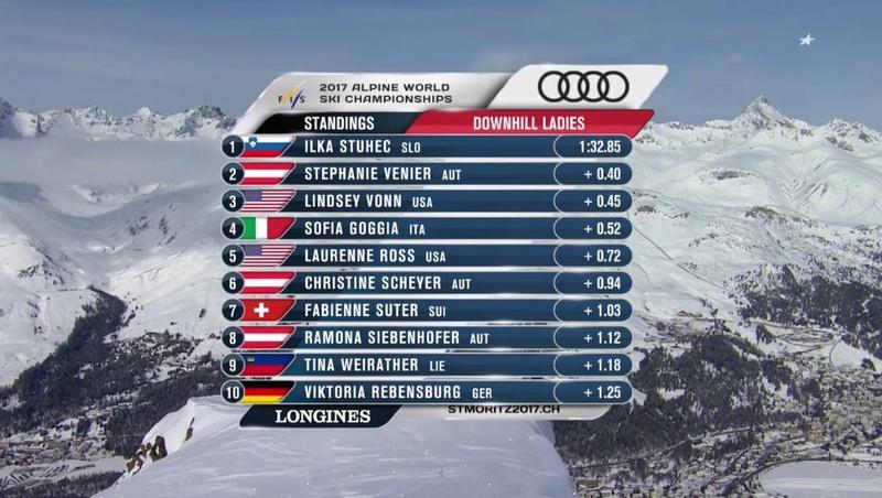 Championnats du Monde de Ski Alpin @StMoritz2017 du 7 au 19 février - Page 4 1bayer16